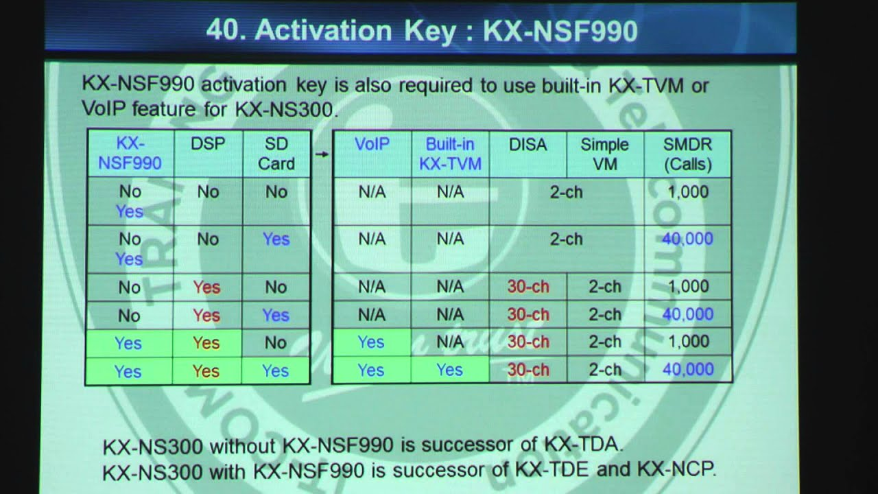Disa Activation Code