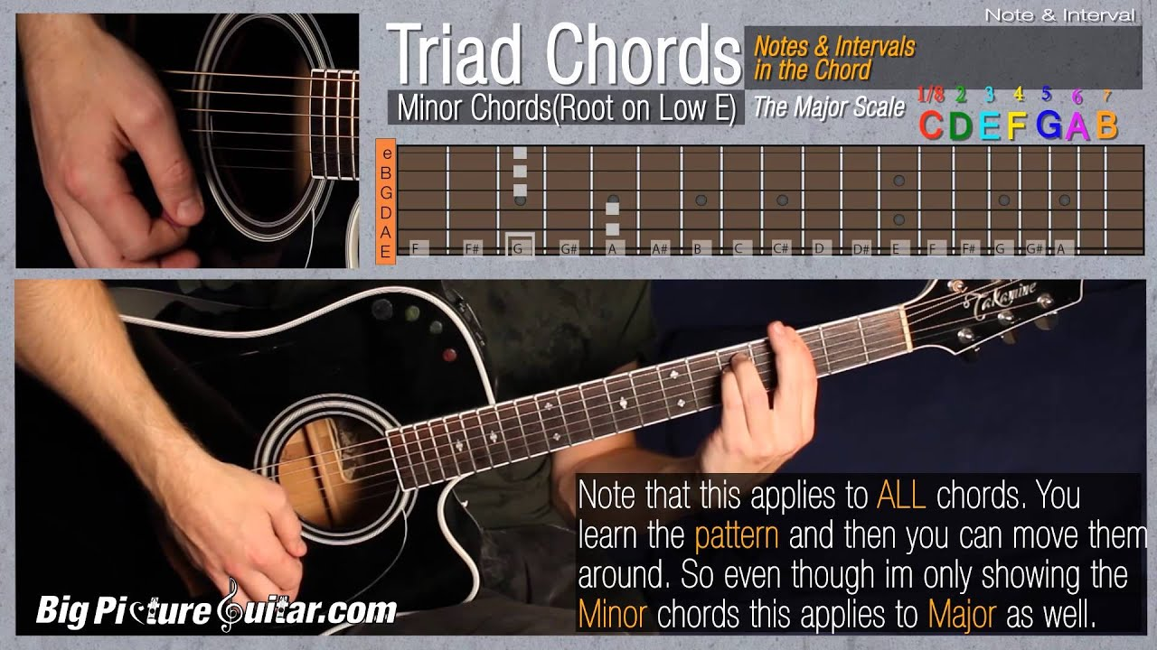 Barre Chord Patterns Moved Up And Down The Neck Visualizing The Root