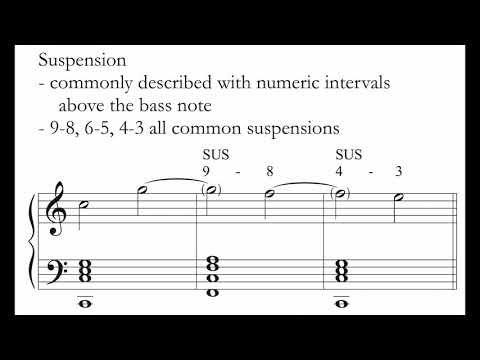 Music Theory: Non-Chord Tones