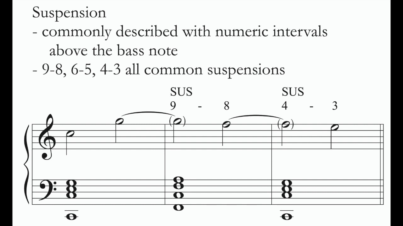 Music Theory Non Chord Tones