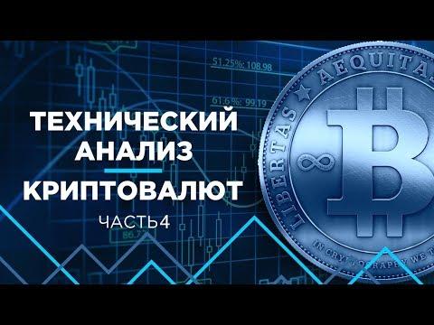 Основы технического анализа криптовалют (часть 4)