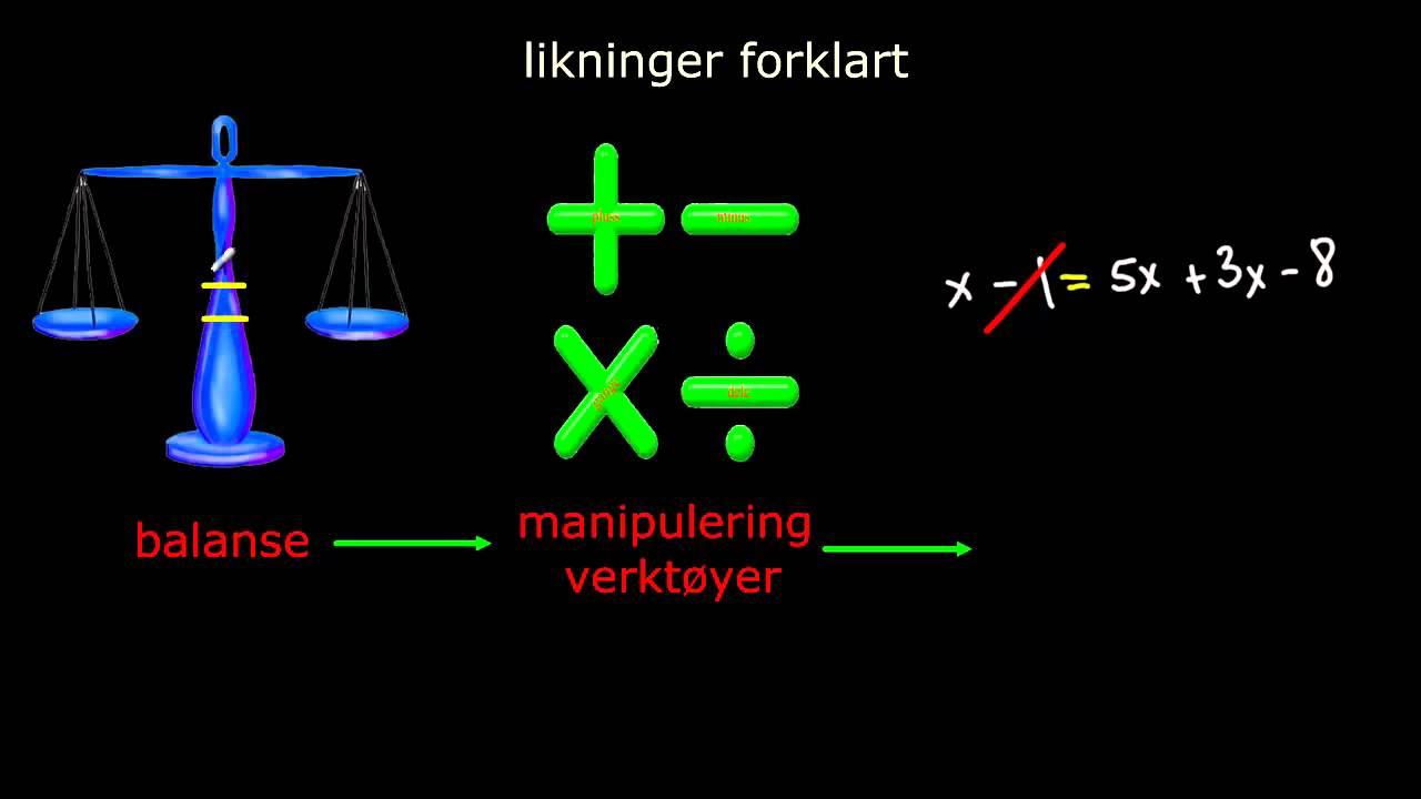 Likninger forklart  Hva er en likning og hvordan å løse