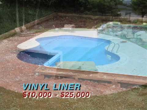 Prices of various types of swimming pools youtube for Best type of inground pool