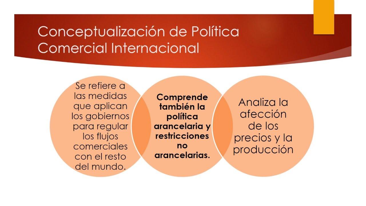 que es la politica comercial internacional ejemplos