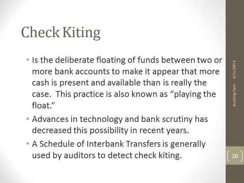 Check Kiting
