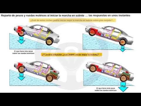EVOLUCIÓN DE LA TECNOLOGÍA DEL AUTOMÓVIL A TRAVÉS DE SU HISTORIA - Módulo 1 (27/31)