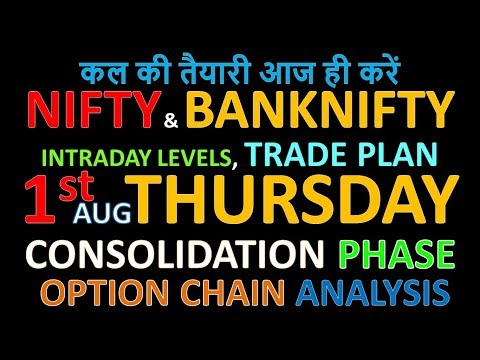 Bank Nifty & Nifty tomorrow 1st August 2019 daily chart Analysis SIMPLE ANALYSIS POWERFUL RESULTS