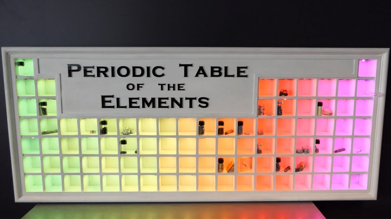 Interactive led periodic table display youtube for 119 elements in periodic table
