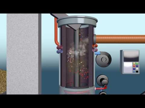 Biomass pyrolysis process