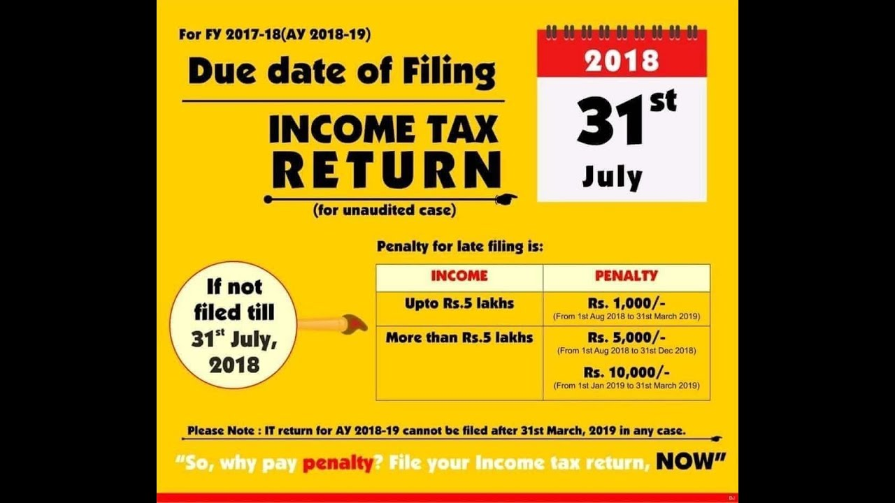 Late Fees For Delay Filing Of Income Taxes Return Ay 2018 19 Youtube