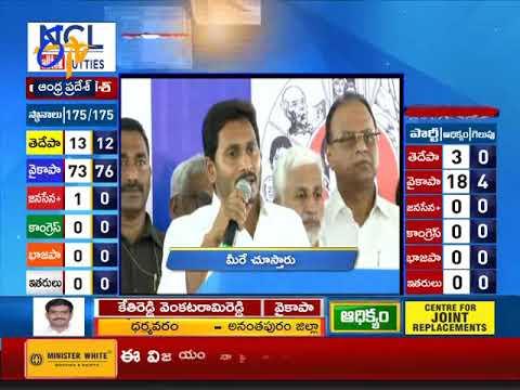 6 PM | Ghantaravam | News Headlines | 23rd May 2019 | ETV Andhra Pradesh
