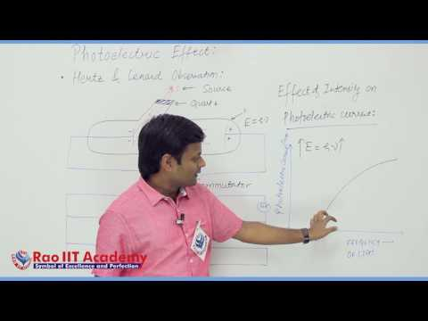 Electrons & Photons Part-1 Physics Board video lecture By Rao IIT Academy
