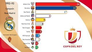 Copa del Rey 1902 - 2019  🇪🇸 España