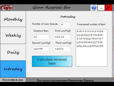 Программа gann reversal bar