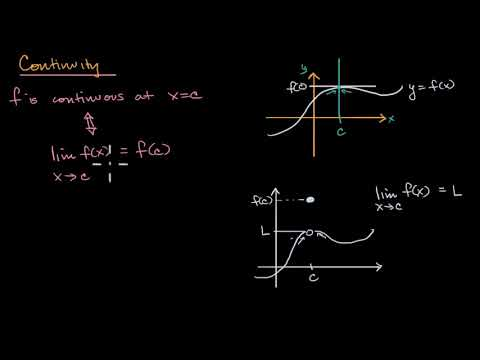 Continuity At A Point | Limits And Continuity | AP Calculus AB | Khan Academy