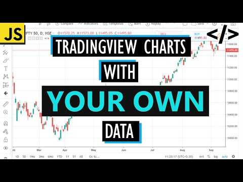 Plot TradingView Charts with Own Data