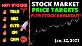 Stock Market PRICE TARGETS! PLTR STOCK BREAKOUT! | SPY , QQQ , TSLA , NIO , PLTR , ZM , CRM