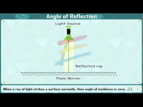 Download Angle of Reflection