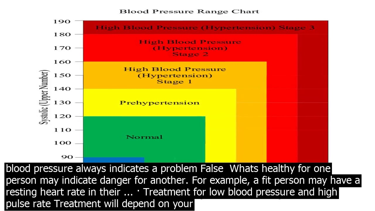 Low blood pressure pulse low blood pressure and slow heart rate ...