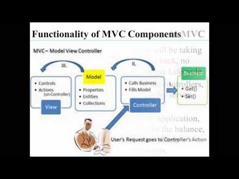 DVD Asp.net MVC - Lesson 02 Explore MVC Components and Map Routing