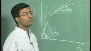 Lecture-5-Concrete(Part-1)