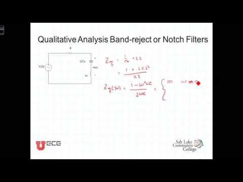 L14 5 1RigBand Reject filter