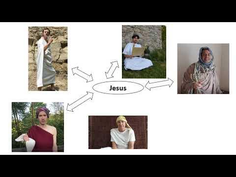 Leben Wie Jesus In Israel # 2.3: Wie Stand Jesus Zu Den Verschiedenen Gruppierungen In Israel?