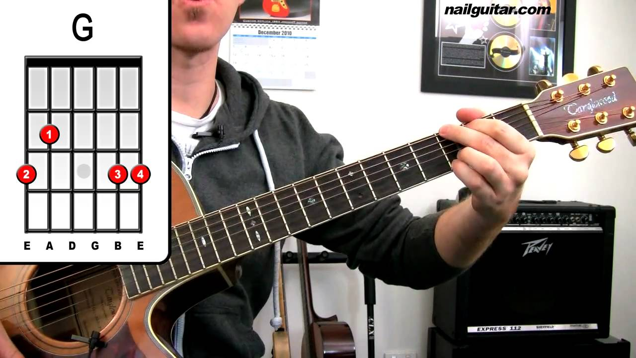 Grenade ☢ Bruno Mars - Guitar Lesson - Easy Beginners ...
