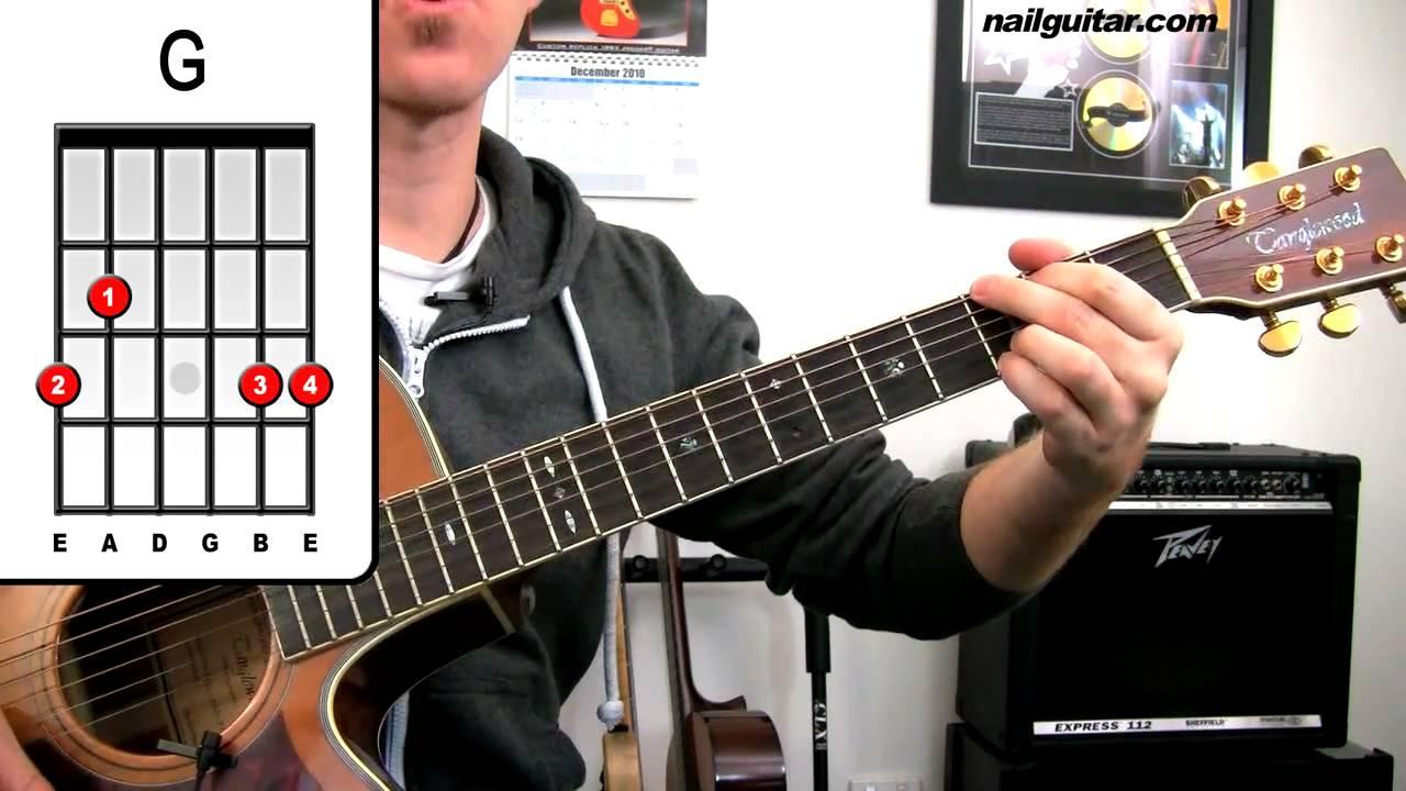 Grenade ☢ Bruno Mars - Guitar Lesson - Easy Beginners ...