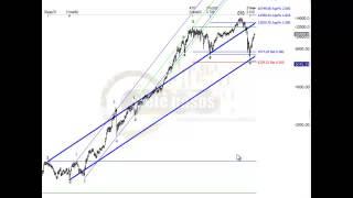 Dow luego de máximos históricos 2013