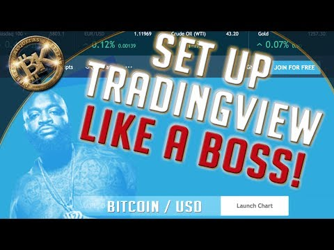  TRADINGVIEW TUTORIAL  Bitcoin Price 2519 USD JUNE 25 | Crypto Currency Stock Chart Analysis BTC