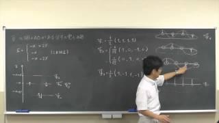 電子物性論(2):一般の分子系