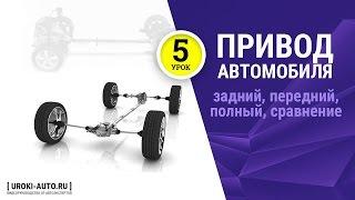 Урок 5 - типы виды привода автомобиля, задний привод, передний привод, полный привод 4WD