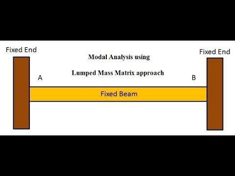 Modal analysis on