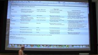 #27 Biochemistry Glycogen Metabolism III / Metabolic Melodies Lecture for Kevin Ahern