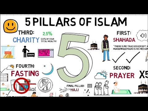 THE FIVE PILLARS OF ISLAM - Animated