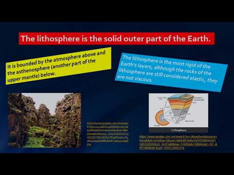 Earth's components: Bio, Hydro, Litho, Atmosphere