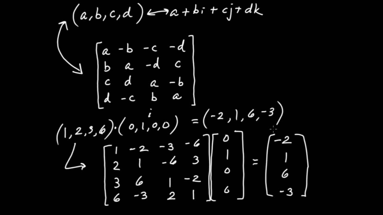 Quaternions as 4x4 Matrices - Connections to Linear Algebra