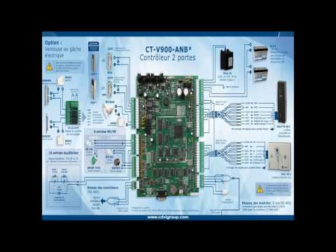 Webinar ESP: Sistema de Control de Acceso Centaur CDVI.