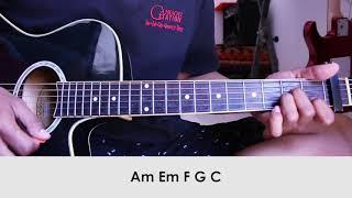 kunci gitar Lolot Band - Bes Bares