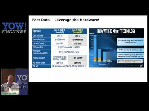 YOW! Singapore/Hong Kong 2017 Dave Thomas - Fast Big Data – Enabling Financial Oversight