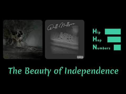 Dell Nellson x HipHopNumbers - The Beauty of Independence Episode ...