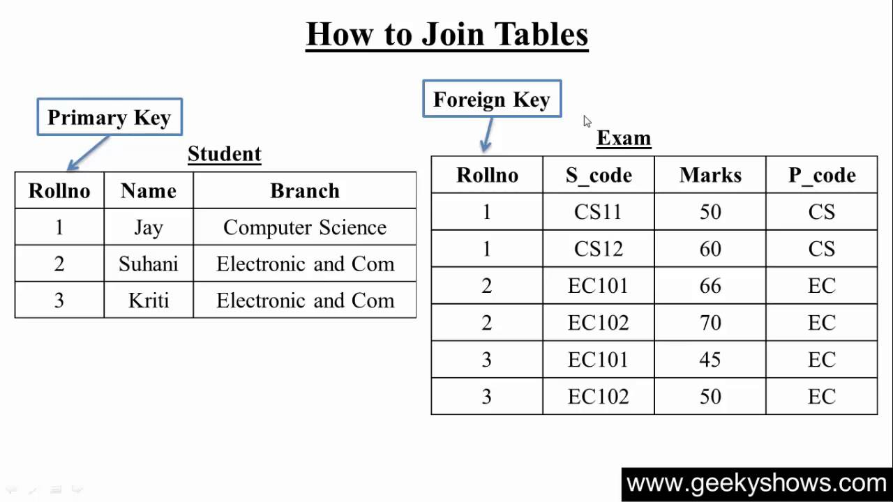 122 how to join tables in sql hindi youtube how to join tables in sql hindi gamestrikefo Images