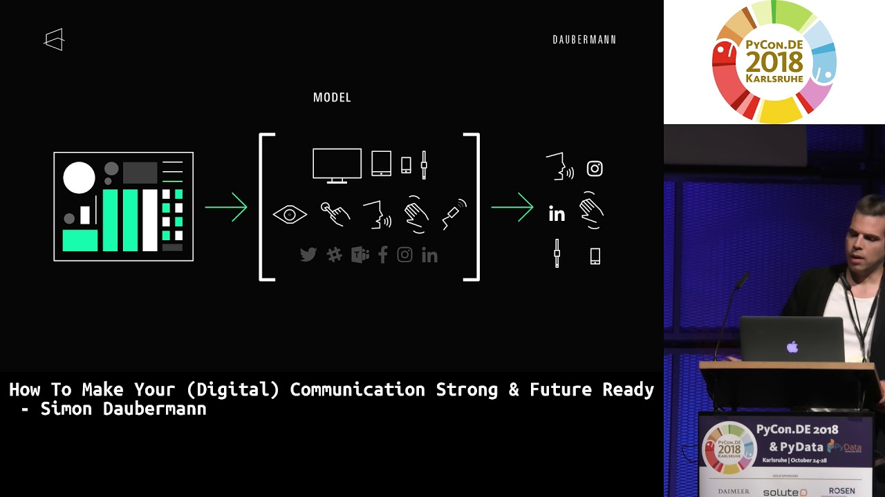 Image from How to make your (digital) Communication strong & future ready