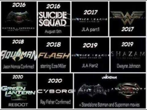 Películas Universo DC desde 2012 hasta 2020