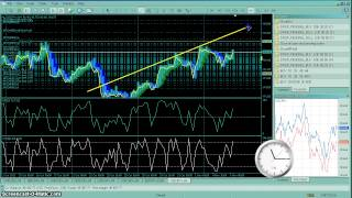 aggressive forex trading strategy USD/JPY MT4