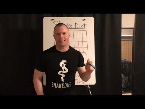 How To Build A SNAKE DIET Fasting Schedule For WEIGHT LOSS
