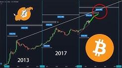 skatt bitcoin trading)