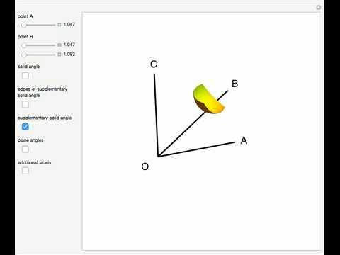 Spherical Cosine Rule for Angles