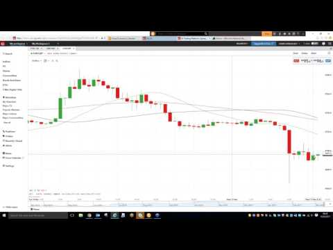 Forex : Monthly UK Jobs and Average Earnings Webinar with Nick Cawley (DailyFX)